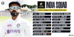 Team India for ICCWorld test