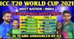 ICC worldcup T20 india